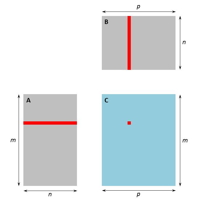 tiled_matrix_multiplication_1